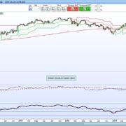 Eurostoxx select dividend30